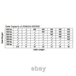ALEKO Basic Kit Swing Gate Operator Opener For Dual Gates Up To 900-lb