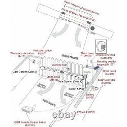 ALEKO ETL Listed Solar Kit Swing Gate Opener for Dual Swing Gates up to 900 lb