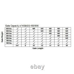 ALEKO Full Kit Swing Gate Operator Opener For Dual Gates Up To 900-lb