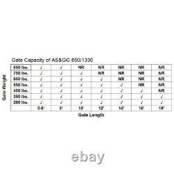 ALEKO GG650 Basic Kit Swing Gate Opener For Single Gates Up To 650-lb And 10-ft