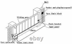 Driveway Sliding Gate Opener Hardware Kit