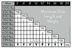 Ghost Controls TSS1 Single Gate Opener Kit