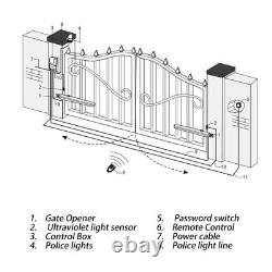 New 24V Auto Electric Powered Swing Gate Opener Kit With 2 Remote Control USA