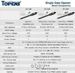 Topens A3 Automatic Gate Opener Kit Light Duty Single Gate Operator For Single S
